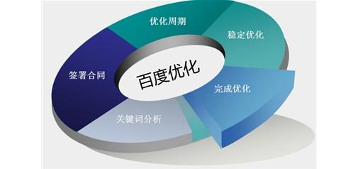 东莞网络推广-网络推广的目的,推广的目的当然是...